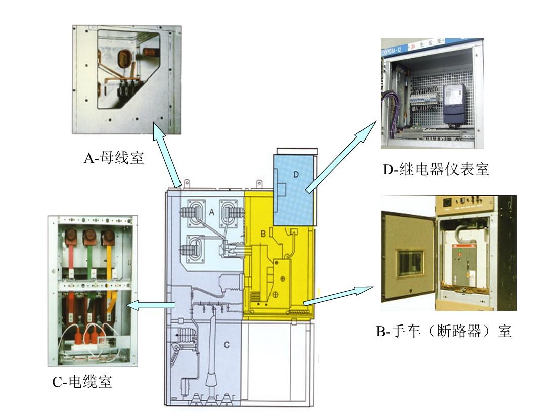开关箱内部结构图